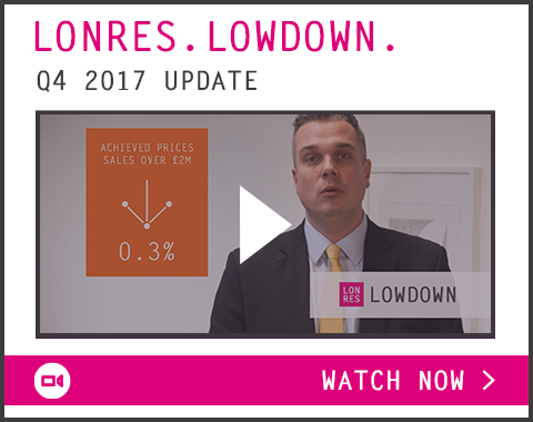 LonRes Lowdown for Q4 2017 - London Property Market Research and Data revealed